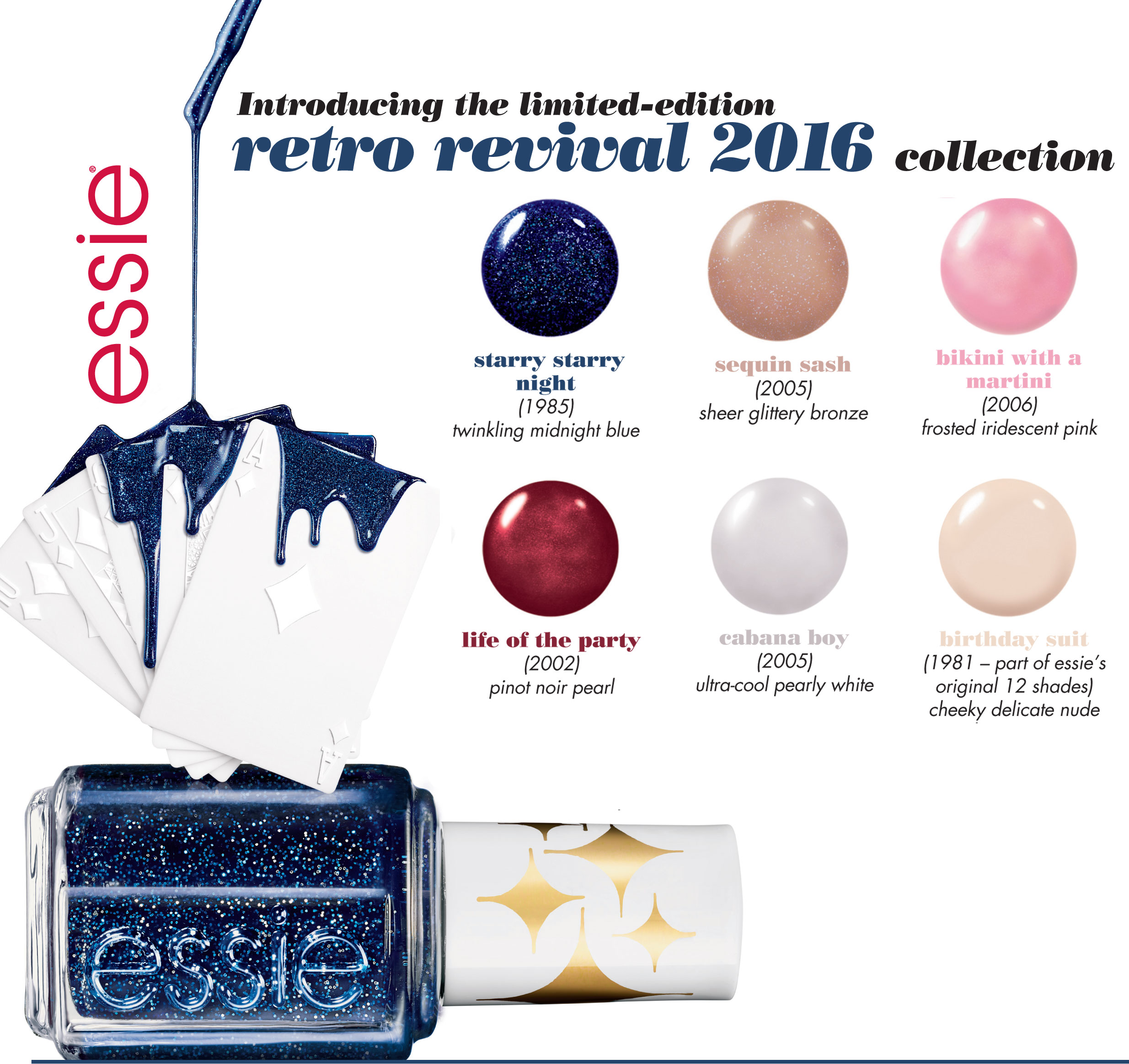 Nail News: Essie Retro Revival 2016 Collection - The Trendy Nail